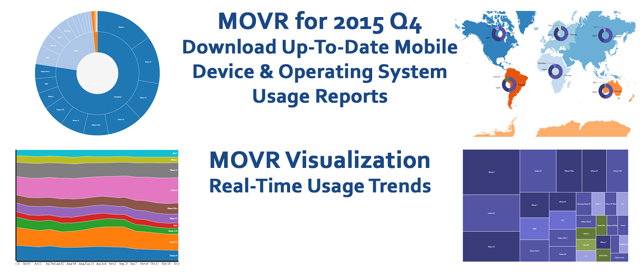 Mobile Overview Report - MOVR